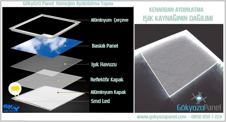 60x60 Gökyüzü Panel Çalışma Sistemi